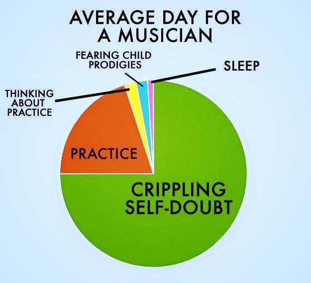 average-day